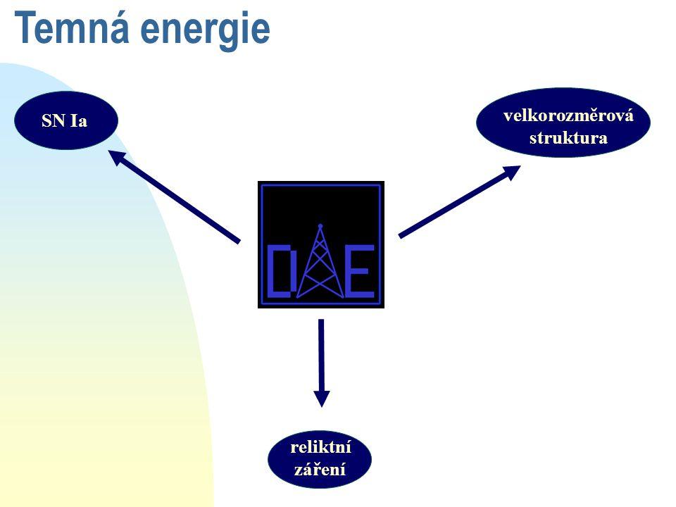 Temná energie velkorozměrová struktura SN Ia reliktní záření