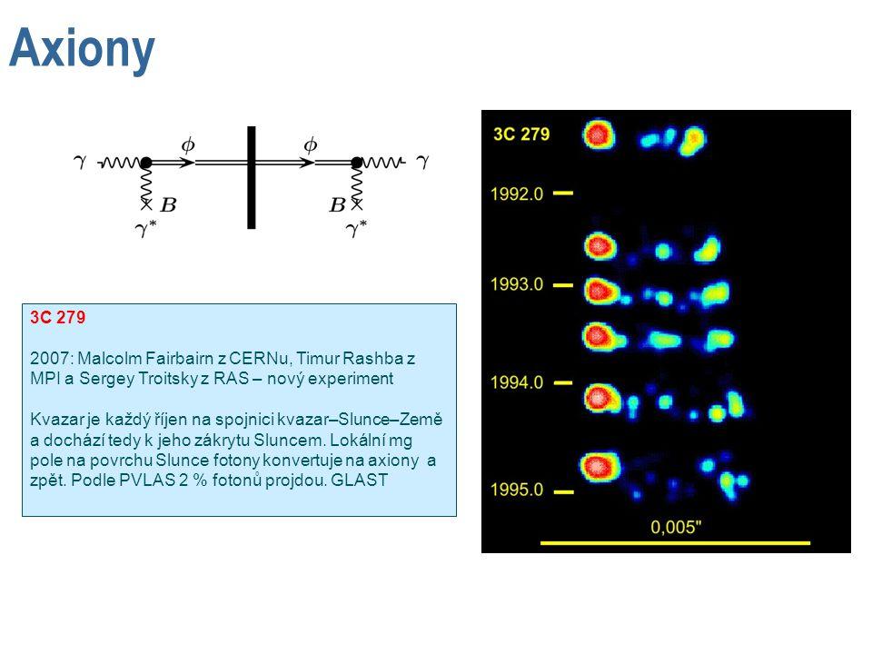 Axiony 3C 279. 2007: Malcolm Fairbairn z CERNu, Timur Rashba z MPI a Sergey Troitsky z RAS – nový experiment.