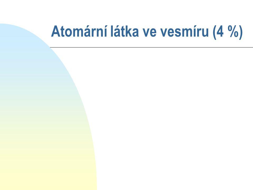 Atomární látka ve vesmíru (4 %)
