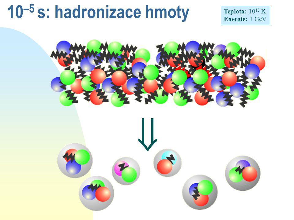 10–5 s: hadronizace hmoty Teplota: 1013 K Energie: 1 GeV 