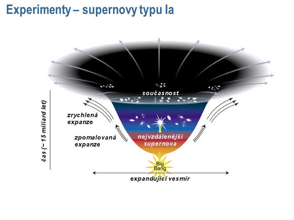 Experimenty – supernovy typu Ia