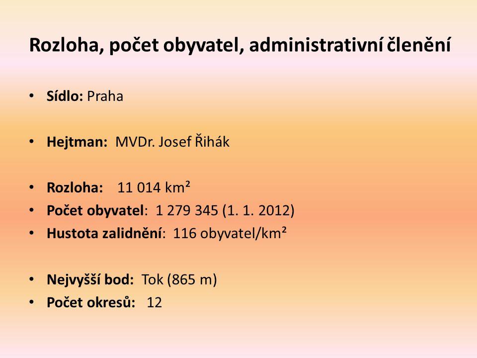 Rozloha, počet obyvatel, administrativní členění