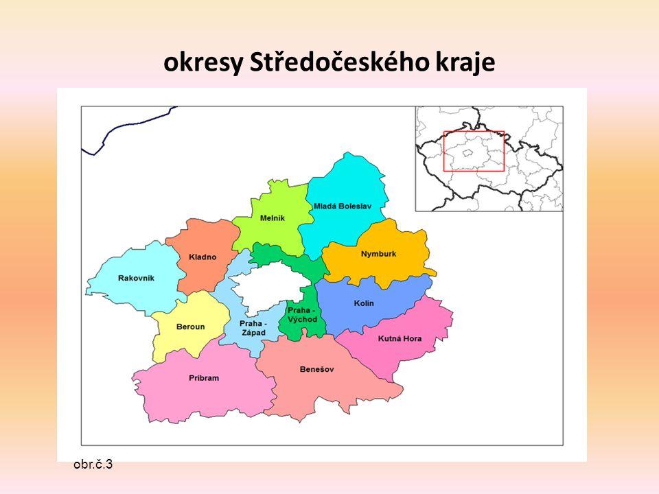okresy Středočeského kraje