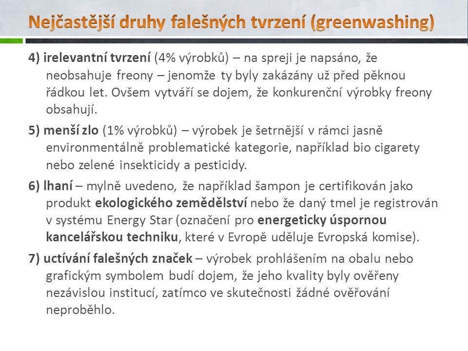 Nejčastější druhy falešných tvrzení (greenwashing)