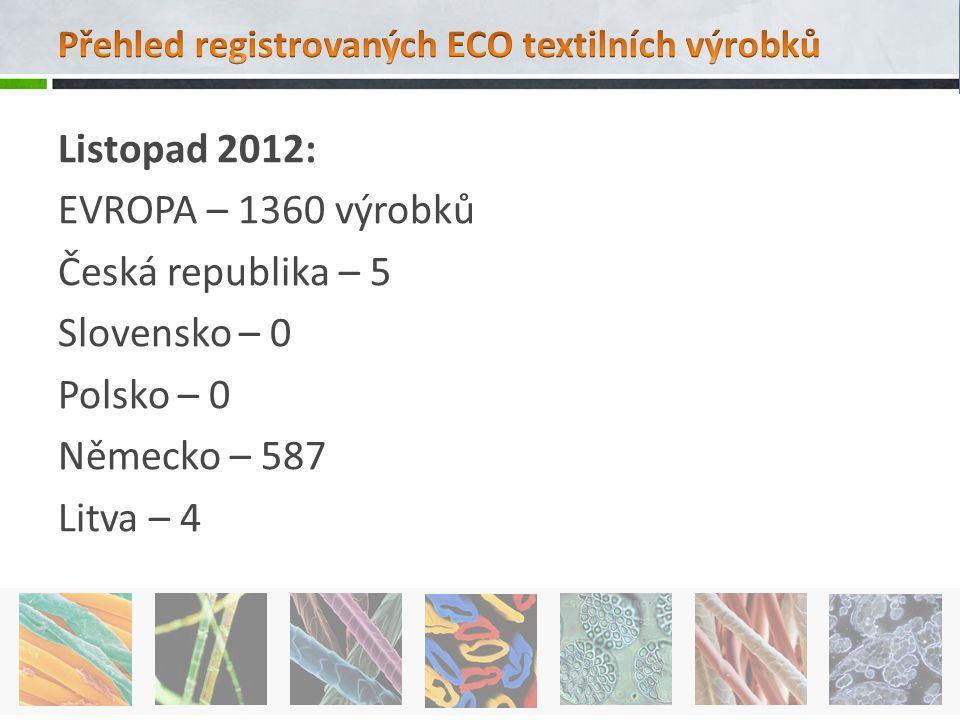 Přehled registrovaných ECO textilních výrobků