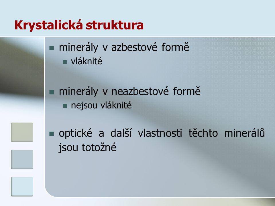 Krystalická struktura