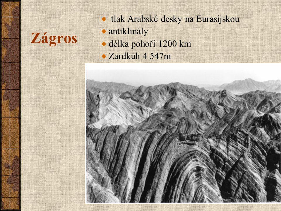 Zágros tlak Arabské desky na Eurasijskou antiklinály