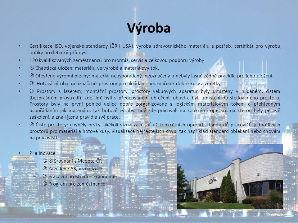 Výroba Certifikace ISO, vojenské standardy (ČR i USA), výroba zdravotnického materiálu a potřeb, certifikát pro výrobu optiky pro letecký průmysl.