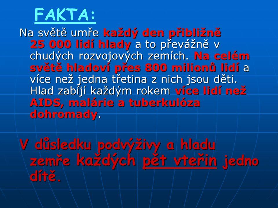 FAKTA: