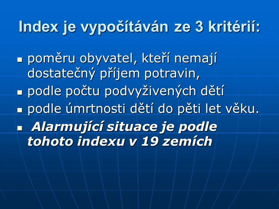 Index je vypočítáván ze 3 kritérií: