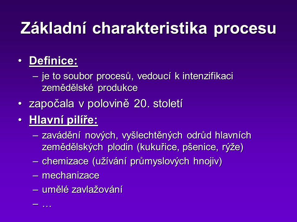 Základní charakteristika procesu