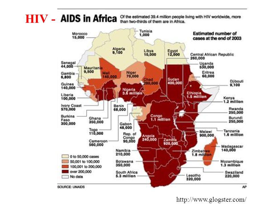 HIV - http://www.glogster.com/