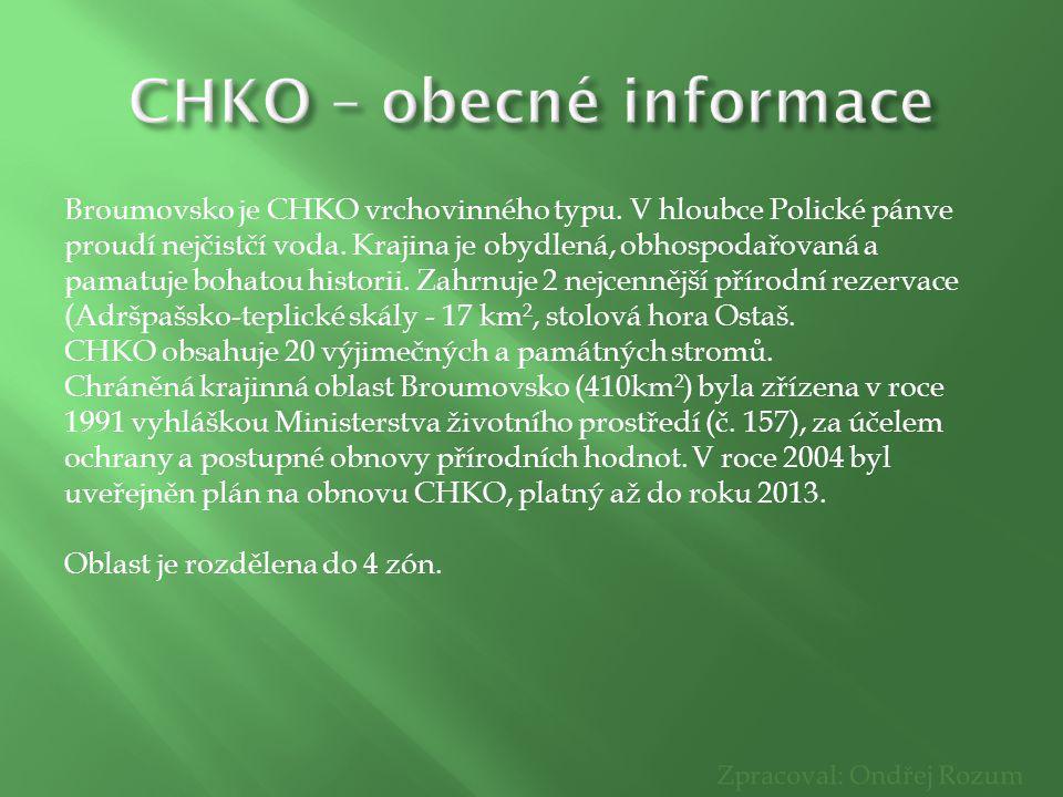 CHKO – obecné informace