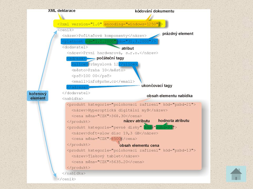 Jazyk XML