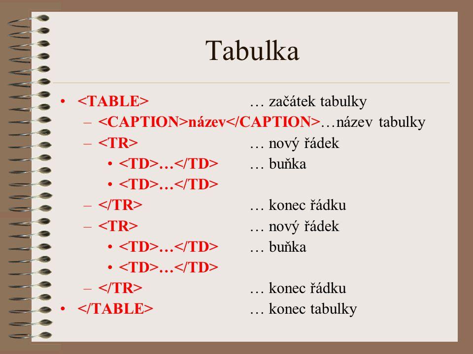 Tabulka <TABLE> … začátek tabulky