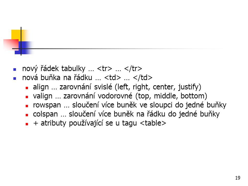 nový řádek tabulky … <tr> … </tr>