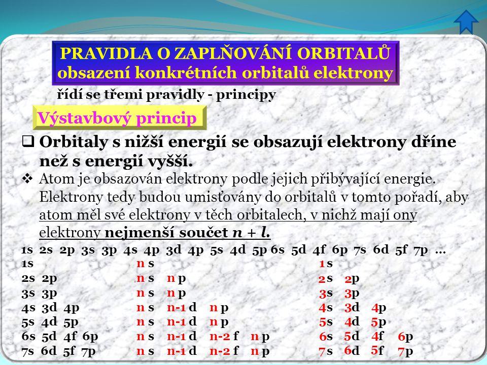 PRAVIDLA O ZAPLŇOVÁNÍ ORBITALŮ obsazení konkrétních orbitalů elektrony