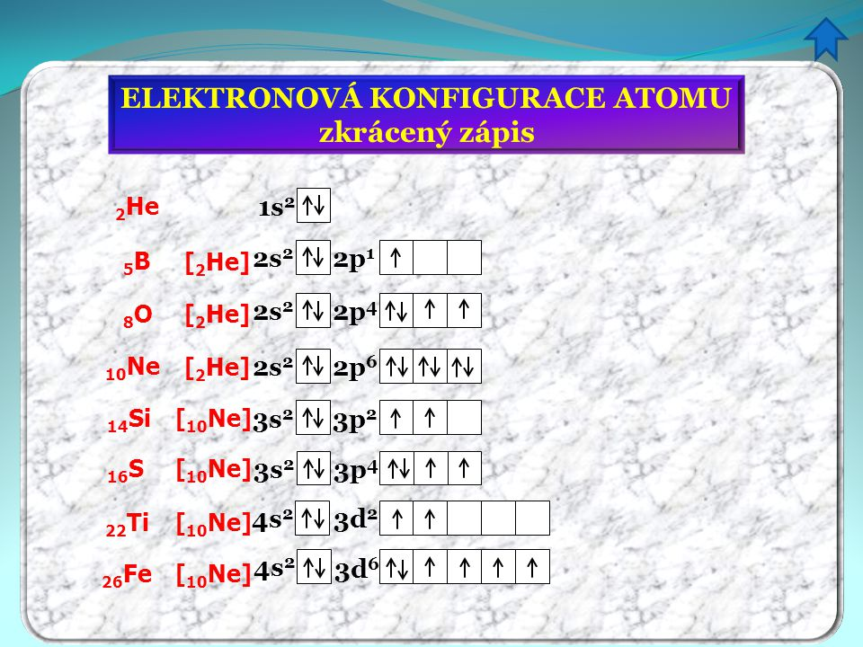 ELEKTRONOVÁ KONFIGURACE ATOMU