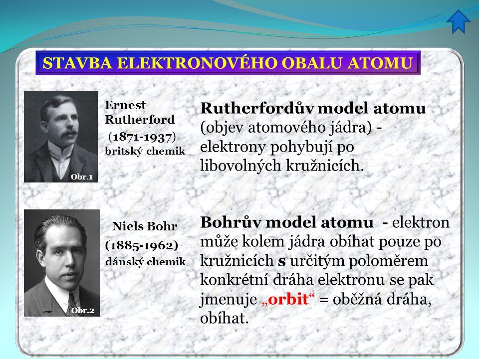 STAVBA ELEKTRONOVÉHO OBALU ATOMU