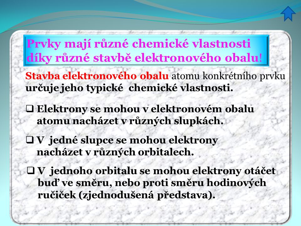 Prvky mají různé chemické vlastnosti díky různé stavbě elektronového obalu!