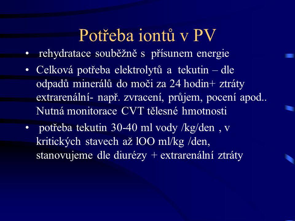 Potřeba iontů v PV rehydratace souběžně s přísunem energie