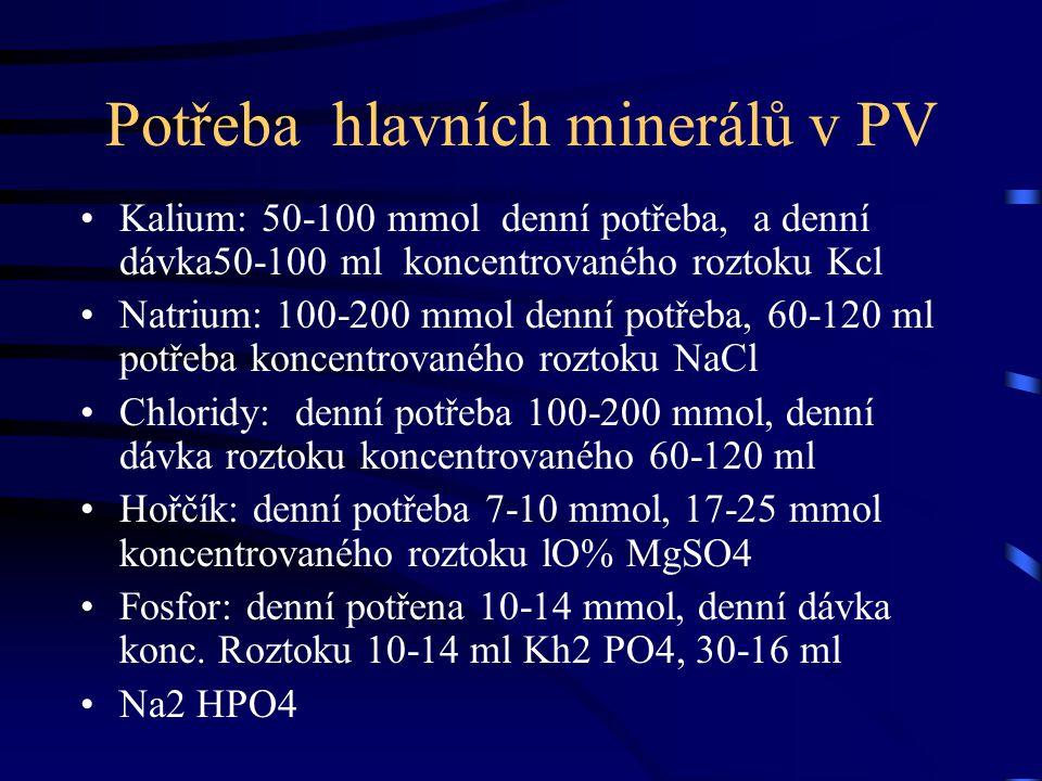 Potřeba hlavních minerálů v PV