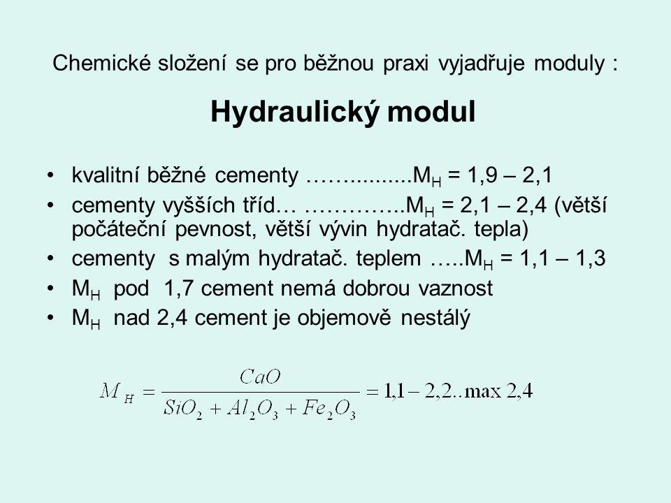 Chemické složení se pro běžnou praxi vyjadřuje moduly :