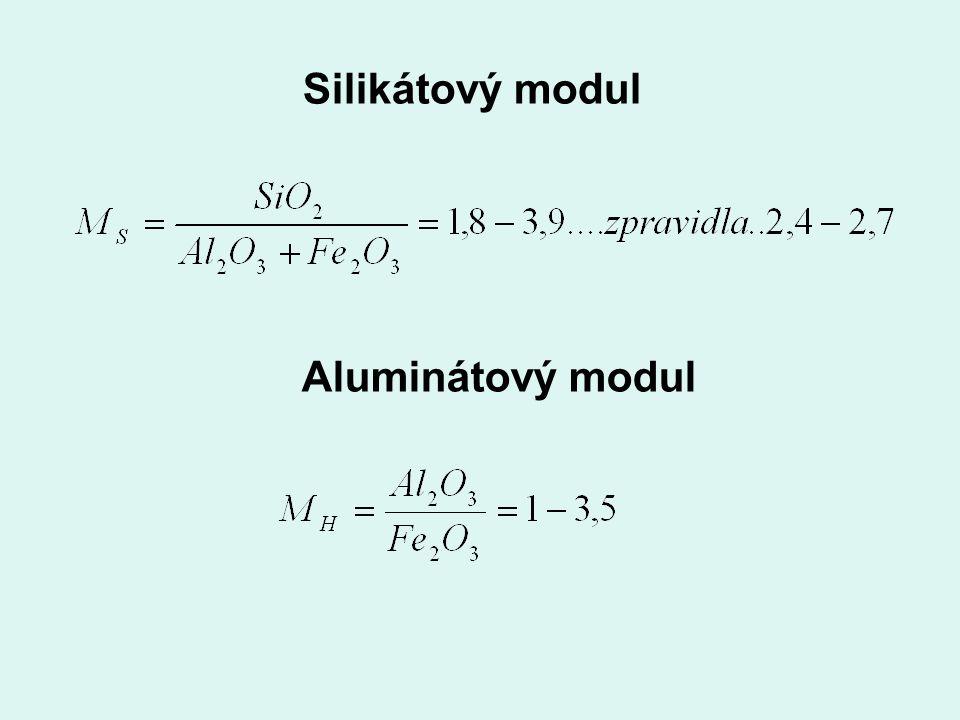 Silikátový modul Aluminátový modul