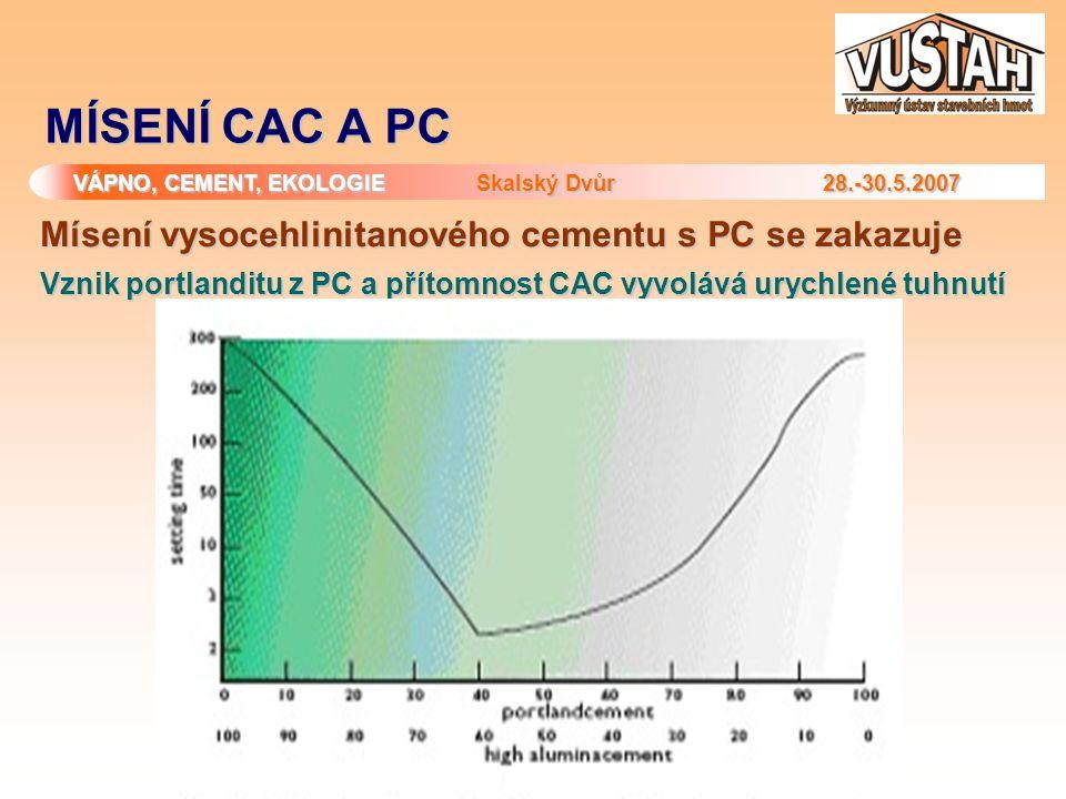 MÍSENÍ CAC A PC Mísení vysocehlinitanového cementu s PC se zakazuje