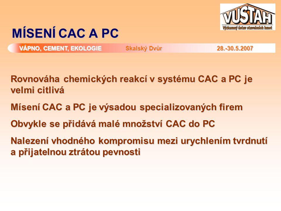 MÍSENÍ CAC A PC Rovnováha chemických reakcí v systému CAC a PC je velmi citlivá. Mísení CAC a PC je výsadou specializovaných firem.