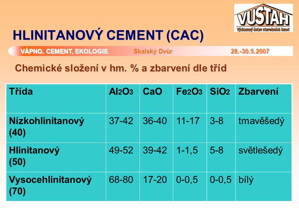 HLINITANOVÝ CEMENT (CAC)