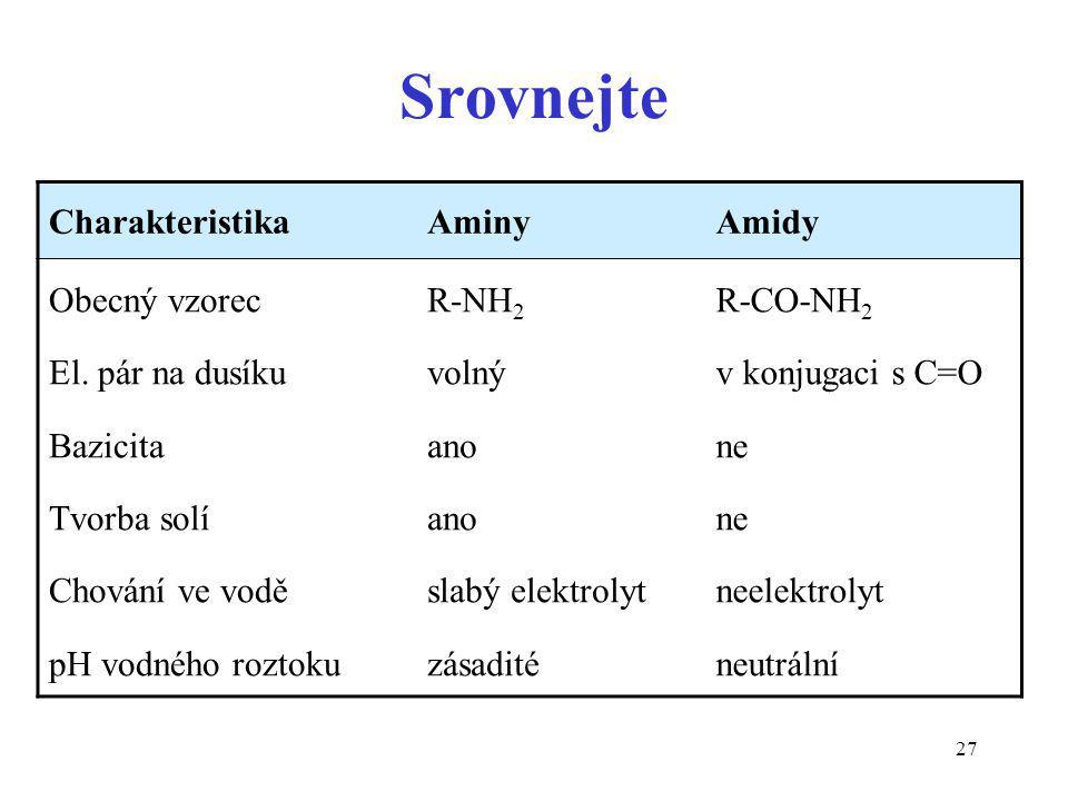 Srovnejte Charakteristika Aminy Amidy Obecný vzorec El. pár na dusíku