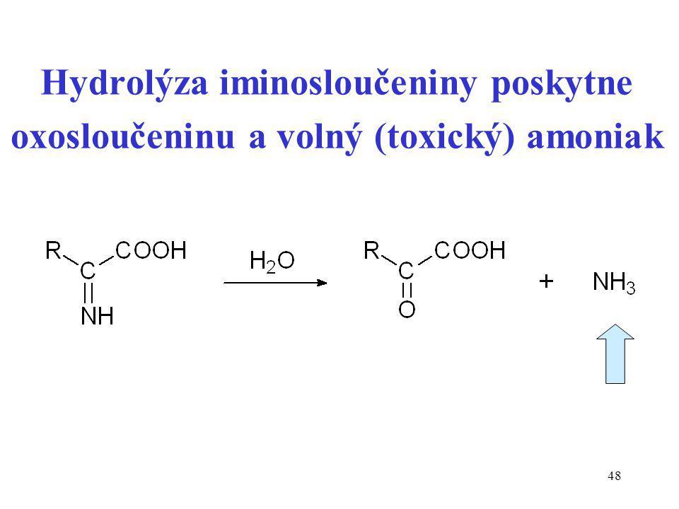 Hydrolýza iminosloučeniny poskytne oxosloučeninu a volný (toxický) amoniak