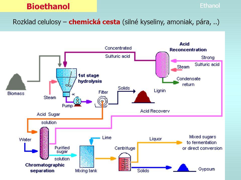 Bioethanol Ethanol Rozklad celulosy – chemická cesta (silné kyseliny, amoniak, pára, ..)