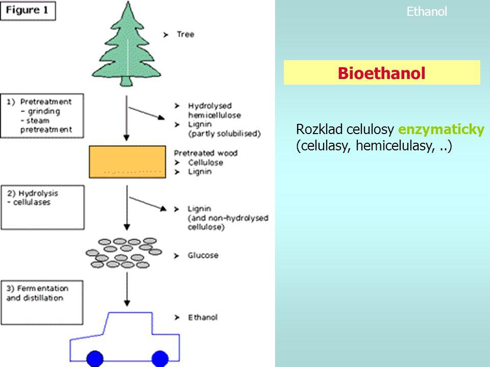 Bioethanol Rozklad celulosy enzymaticky (celulasy, hemicelulasy, ..)