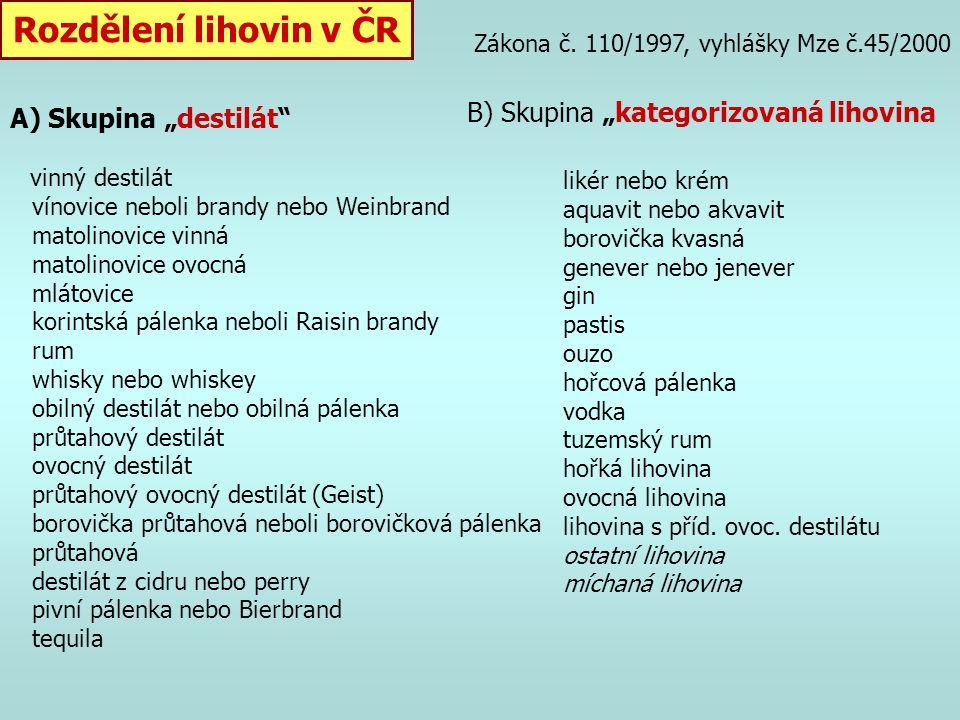 """Rozdělení lihovin v ČR A) Skupina """"destilát"""