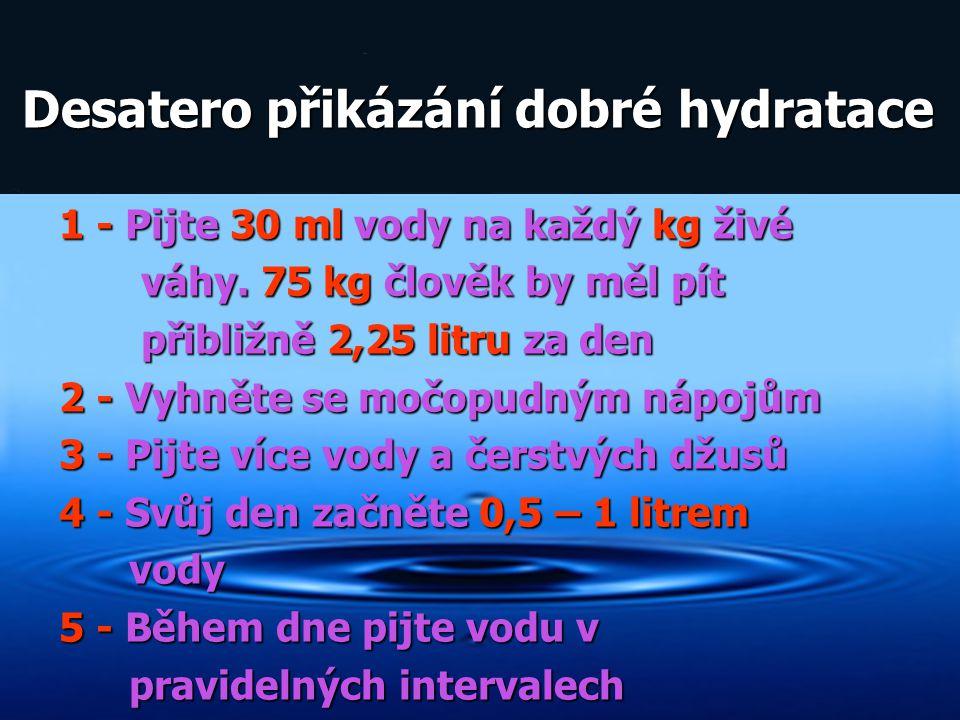 Desatero přikázání dobré hydratace
