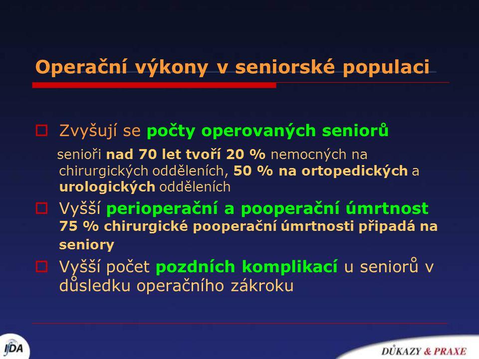Operační výkony v seniorské populaci
