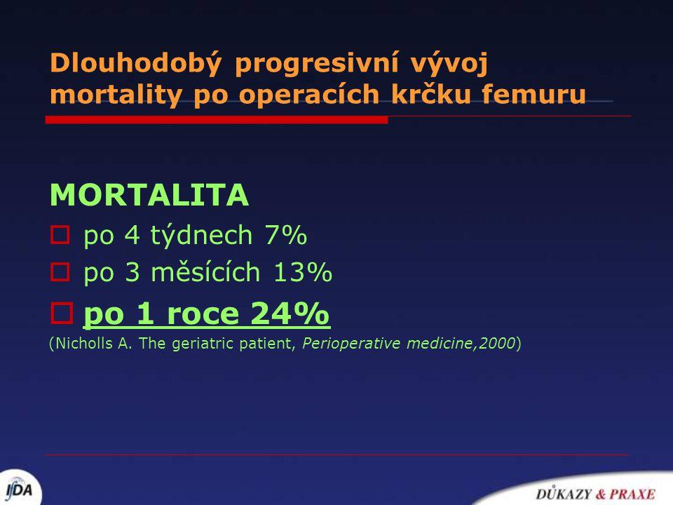 Dlouhodobý progresivní vývoj mortality po operacích krčku femuru
