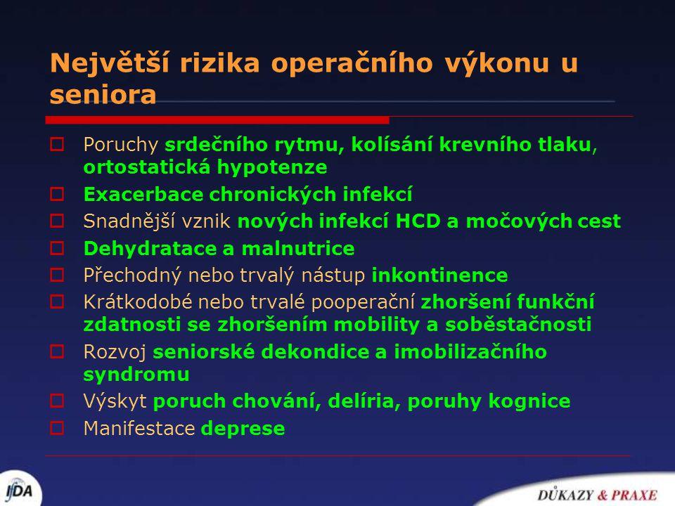 Největší rizika operačního výkonu u seniora