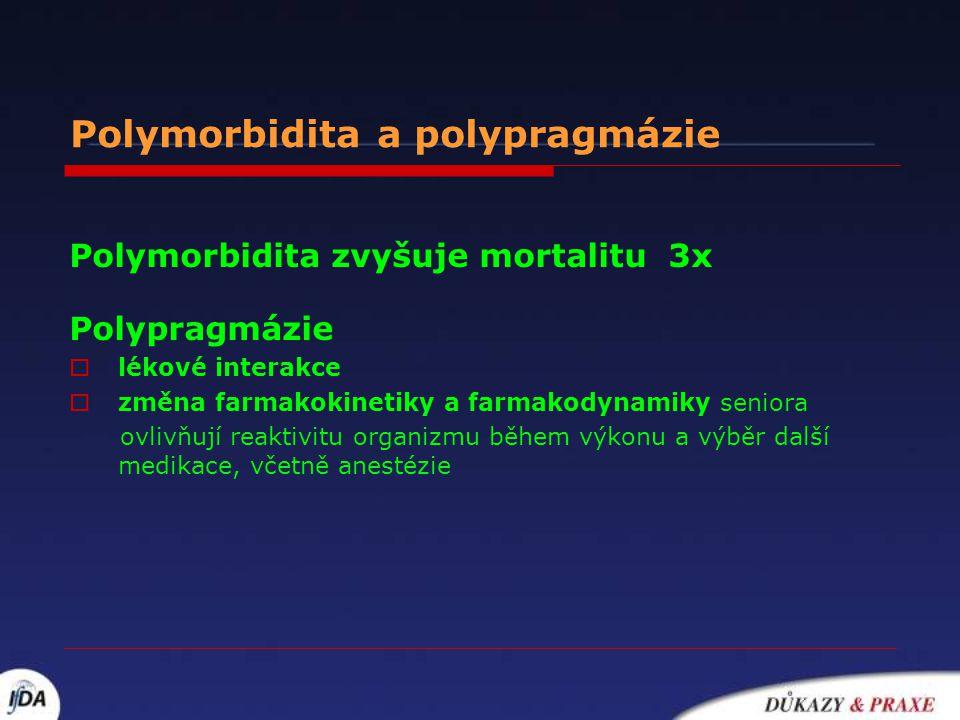 Polymorbidita a polypragmázie