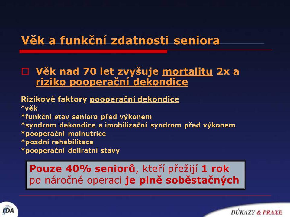 Věk a funkční zdatnosti seniora