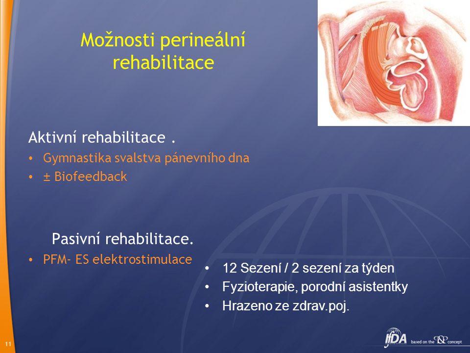 Možnosti perineální rehabilitace