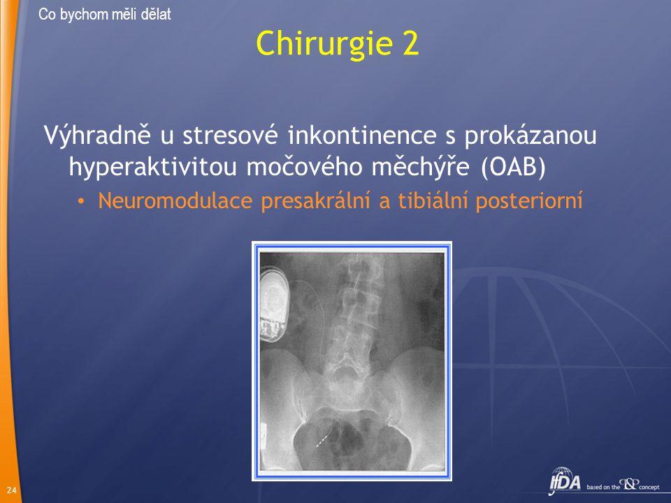 Co bychom měli dělat Chirurgie 2. Výhradně u stresové inkontinence s prokázanou hyperaktivitou močového měchýře (OAB)