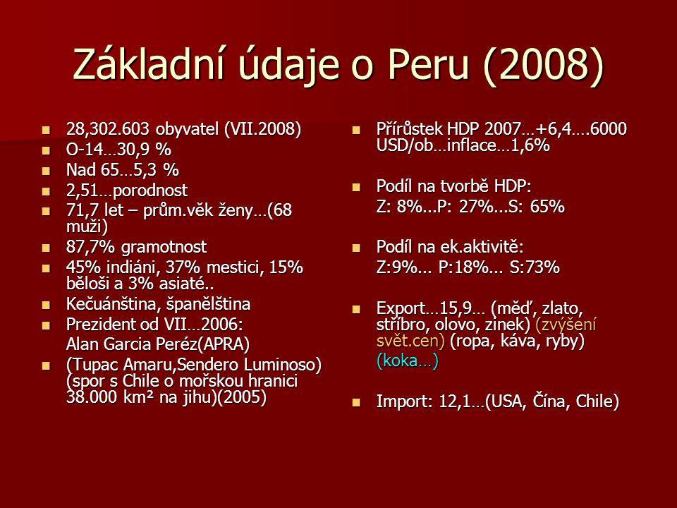 Základní údaje o Peru (2008)