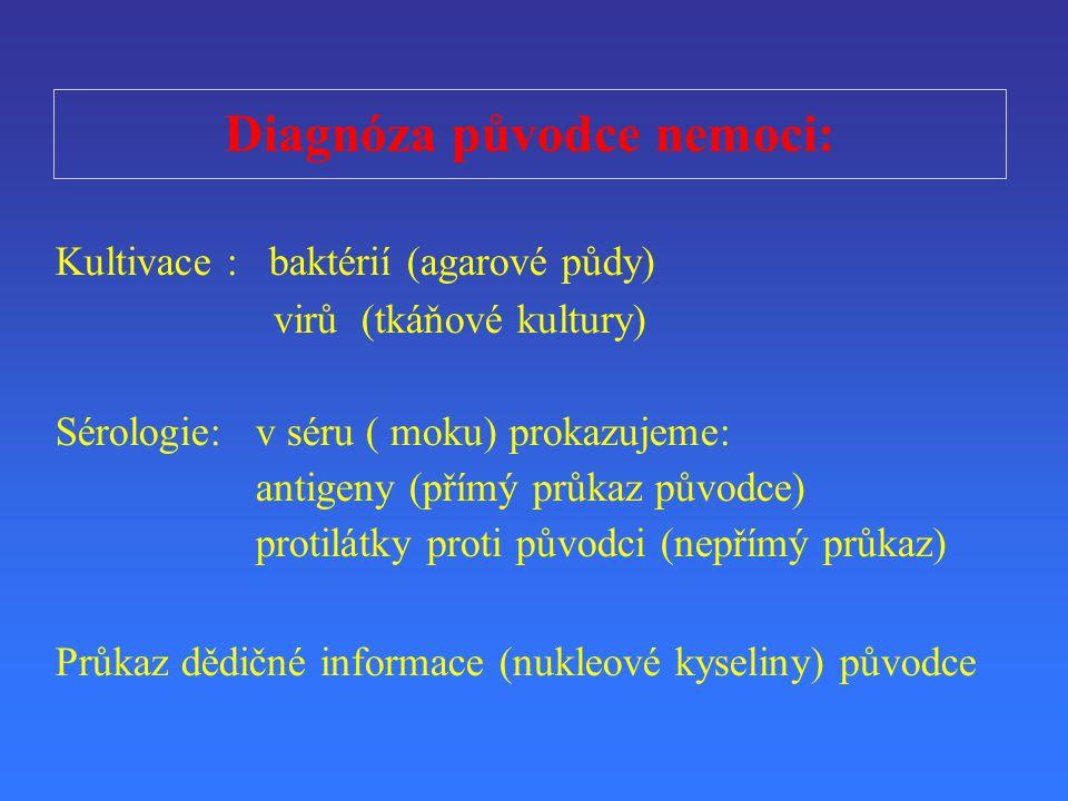 Diagnóza původce nemoci: