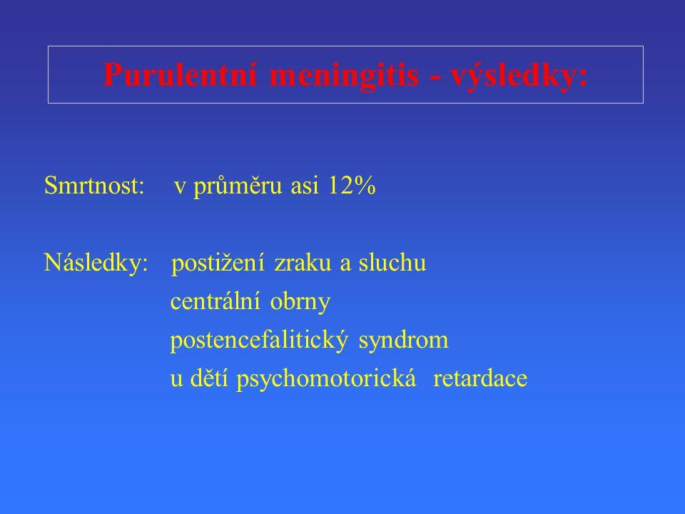 Purulentní meningitis - výsledky: