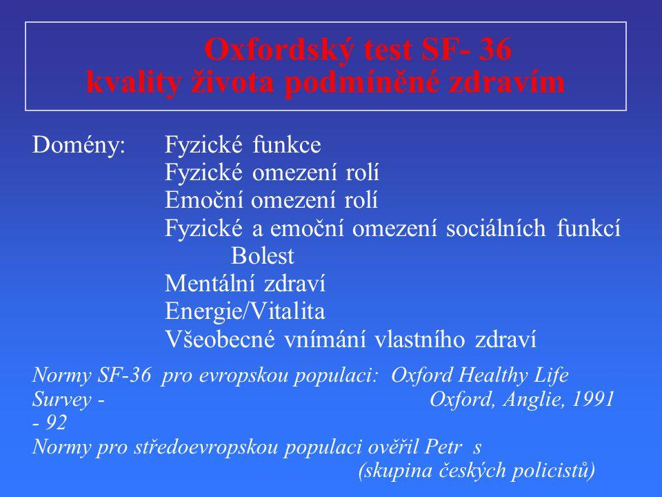 Oxfordský test SF- 36 kvality života podmíněné zdravím