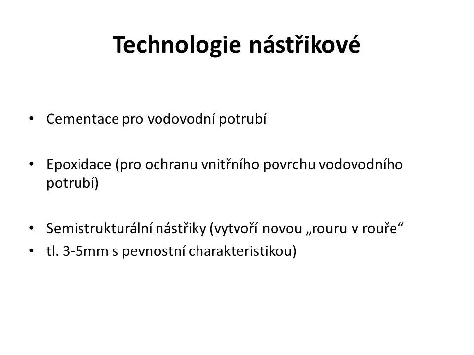 Technologie nástřikové