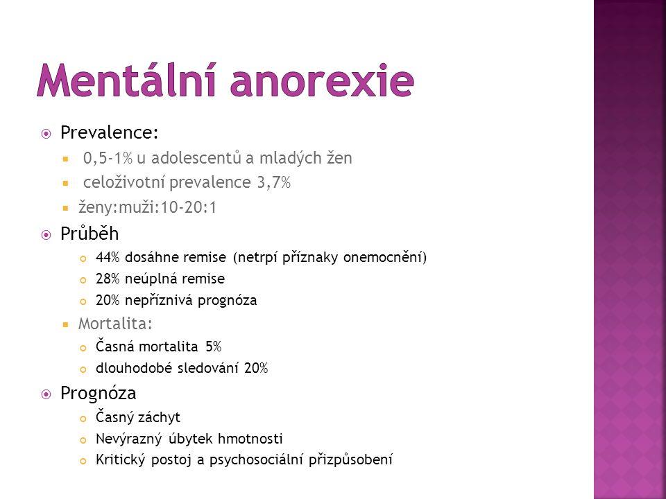 Mentální anorexie Prevalence: Průběh Prognóza